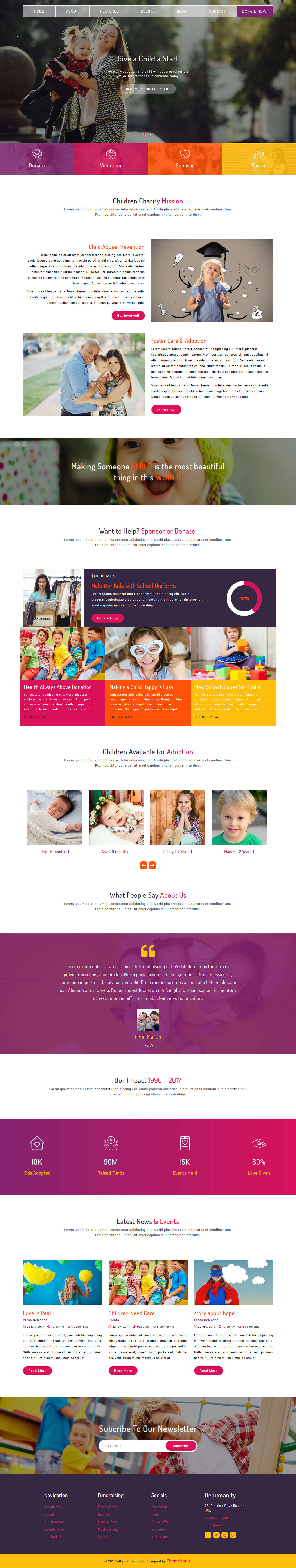 Behumanity - Best Charity HTML5 Css3 Website Template